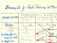 Food process analysis, 1954 (SHC ref 9456/4/34/2)
