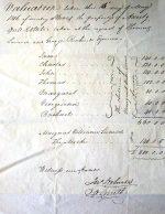 Valuation of 'sundry slaves' Margaret Williams Samson and her seven children(SHC ref 304/J/Box7/6/1)