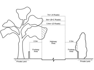 Diagram showing branches of trees overhanging the highway area that would need to be trimmed back