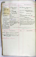 Royal Philanthropic School Redhill letter book (SHC ref 2271/33/2)